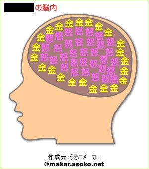 070917俺の脳内